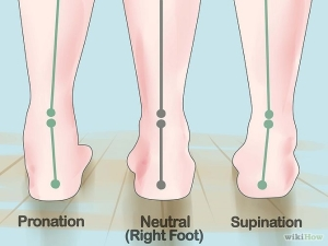 670px-Fix-Flat-Feet,-some-toe-pains,-and-the-fallen-arch-Step-2