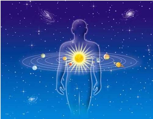 Vedic-astrology1